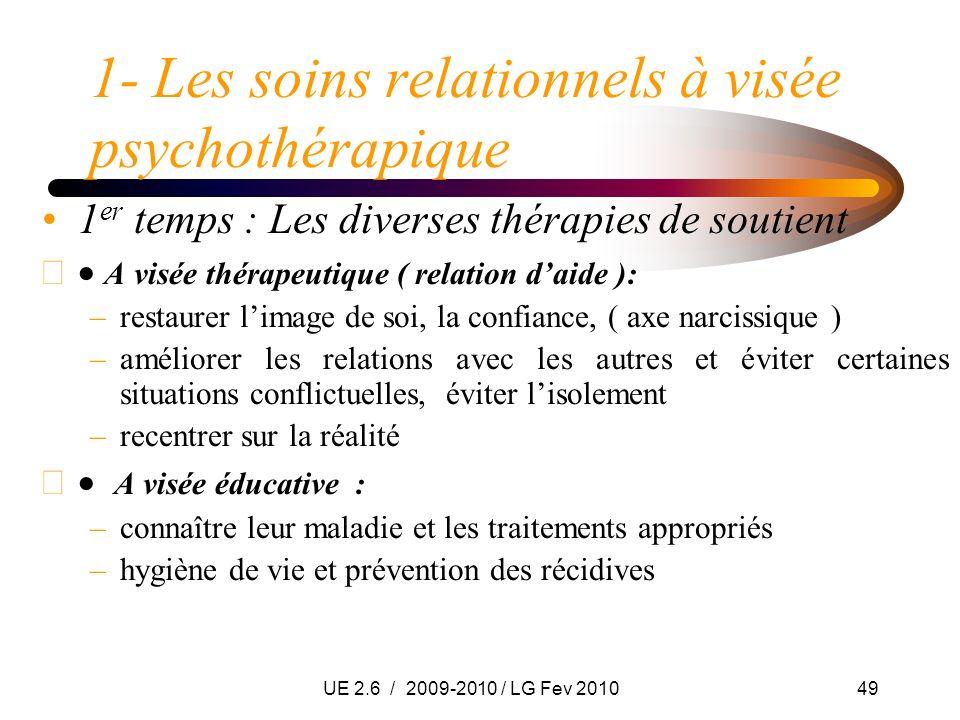 UE 2.6 / 2009-2010 / LG Fev 201049 1- Les soins relationnels à visée psychothérapique 1 er temps : Les diverses thérapies de soutient A visée thérapeu