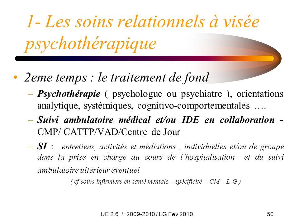UE 2.6 / 2009-2010 / LG Fev 201050 1- Les soins relationnels à visée psychothérapique 2eme temps : le traitement de fond –Psychothérapie ( psychologue