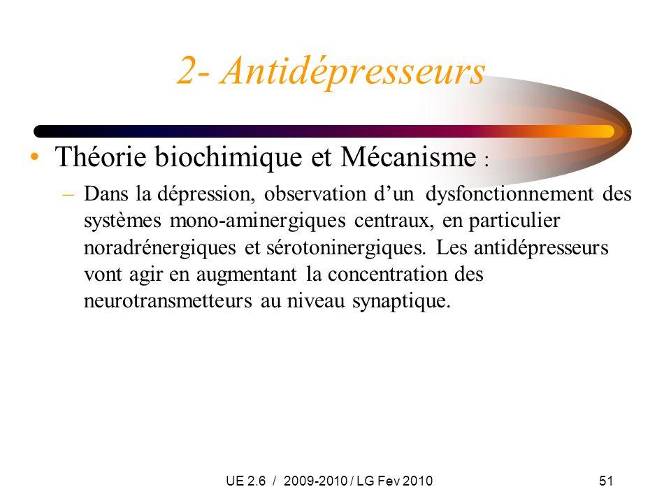 UE 2.6 / 2009-2010 / LG Fev 201051 2- Antidépresseurs Théorie biochimique et Mécanisme : –Dans la dépression, observation dun dysfonctionnement des sy