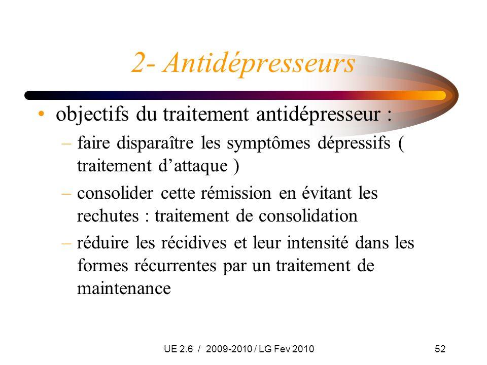 UE 2.6 / 2009-2010 / LG Fev 201052 2- Antidépresseurs objectifs du traitement antidépresseur : –faire disparaître les symptômes dépressifs ( traitemen