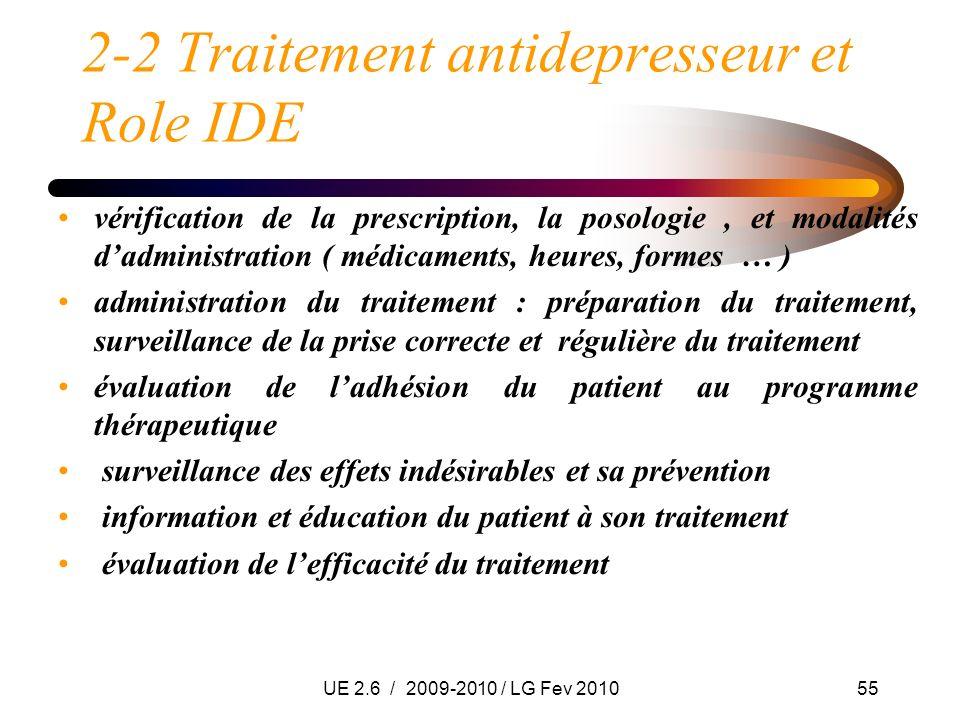 UE 2.6 / 2009-2010 / LG Fev 201055 2-2 Traitement antidepresseur et Role IDE vérification de la prescription, la posologie, et modalités dadministrati