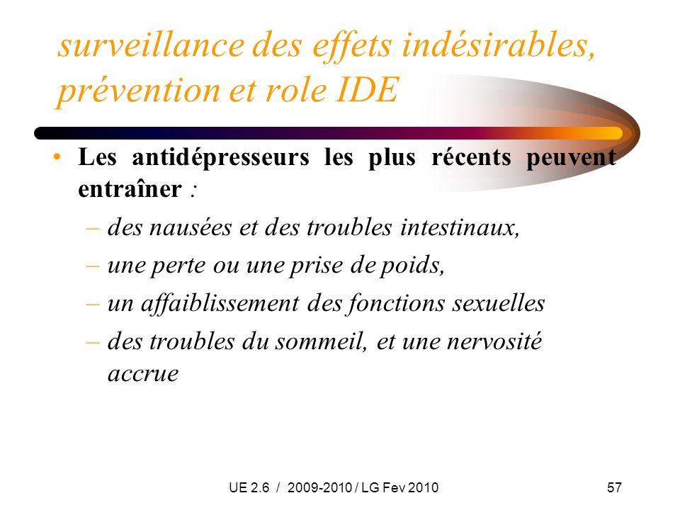 UE 2.6 / 2009-2010 / LG Fev 201057 surveillance des effets indésirables, prévention et role IDE Les antidépresseurs les plus récents peuvent entraîner