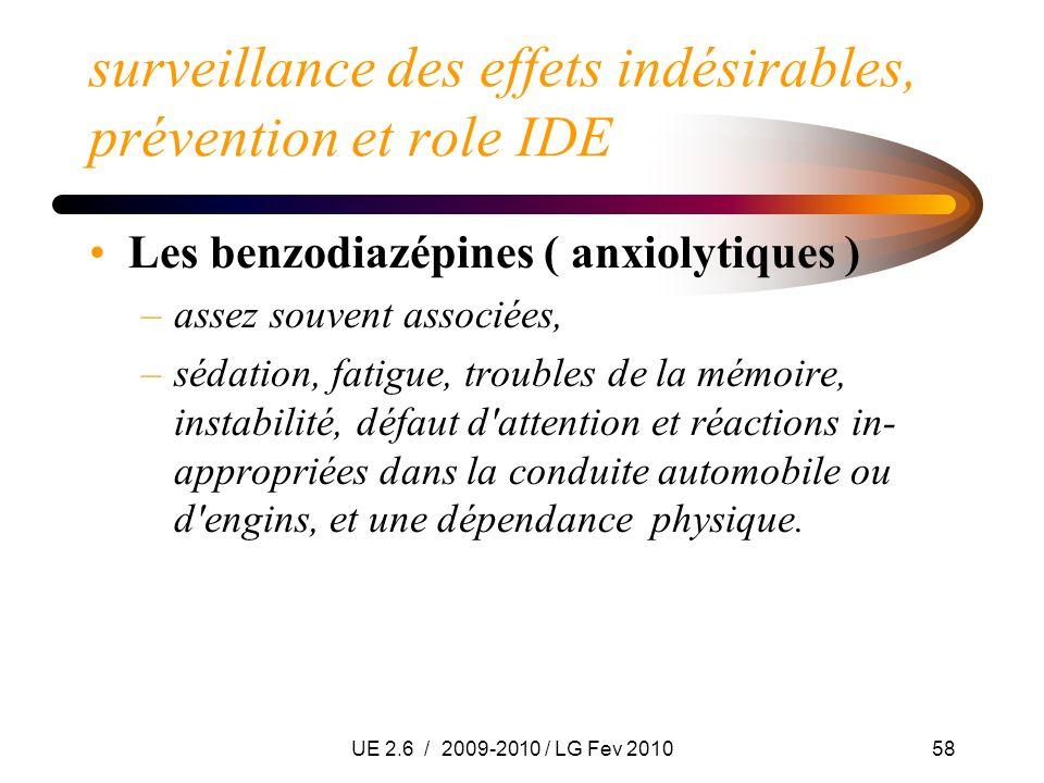 UE 2.6 / 2009-2010 / LG Fev 201058 surveillance des effets indésirables, prévention et role IDE Les benzodiazépines ( anxiolytiques ) –assez souvent a