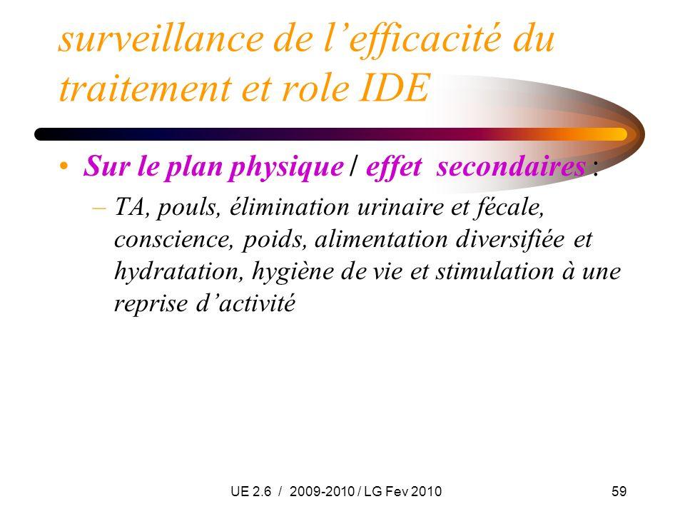 UE 2.6 / 2009-2010 / LG Fev 201059 surveillance de lefficacité du traitement et role IDE Sur le plan physique / effet secondaires : –TA, pouls, élimin