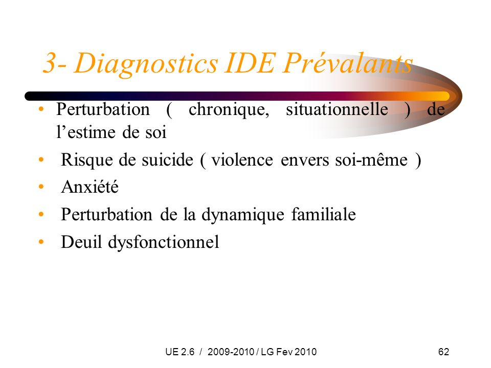 UE 2.6 / 2009-2010 / LG Fev 201062 3- Diagnostics IDE Prévalants Perturbation ( chronique, situationnelle ) de lestime de soi Risque de suicide ( viol