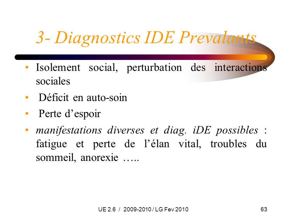 UE 2.6 / 2009-2010 / LG Fev 201063 3- Diagnostics IDE Prevalants Isolement social, perturbation des interactions sociales Déficit en auto-soin Perte d