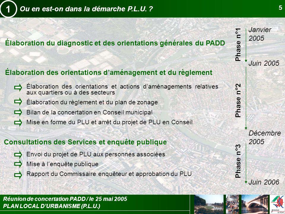 PLAN LOCAL DURBANISME (P.L.U.) Réunion de concertation PADD / le 25 mai 2005 5 Ou en est-on dans la démarche P.L.U. ? 1 Élaboration du diagnostic et d