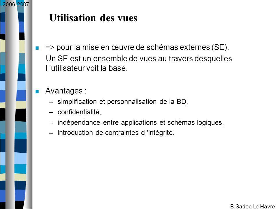 2006-2007 B.Sadeg Le Havre => pour la mise en œuvre de schémas externes (SE).