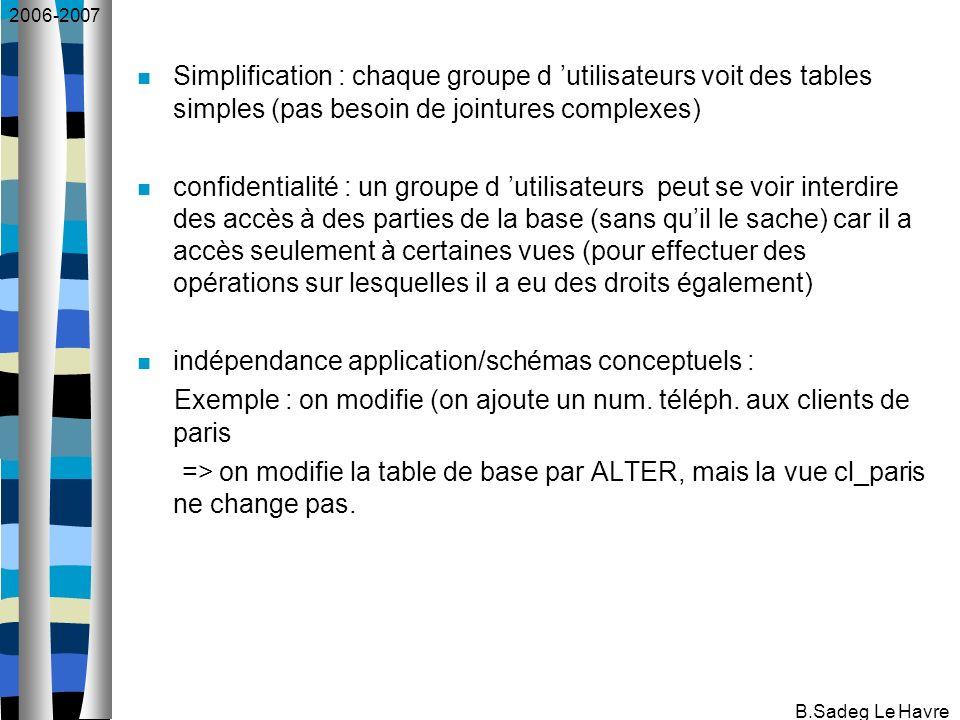 2006-2007 B.Sadeg Le Havre Simplification : chaque groupe d utilisateurs voit des tables simples (pas besoin de jointures complexes) confidentialité : un groupe d utilisateurs peut se voir interdire des accès à des parties de la base (sans quil le sache) car il a accès seulement à certaines vues (pour effectuer des opérations sur lesquelles il a eu des droits également) indépendance application/schémas conceptuels : Exemple : on modifie (on ajoute un num.
