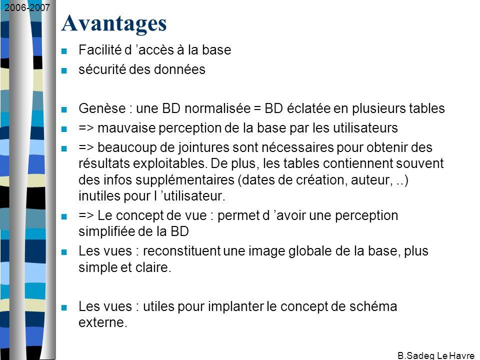 2006-2007 B.Sadeg Le Havre Avantages Facilité d accès à la base sécurité des données Genèse : une BD normalisée = BD éclatée en plusieurs tables => mauvaise perception de la base par les utilisateurs => beaucoup de jointures sont nécessaires pour obtenir des résultats exploitables.