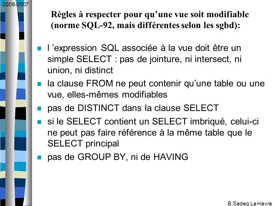 2006-2007 B.Sadeg Le Havre pour une vue modifiable uniquement.