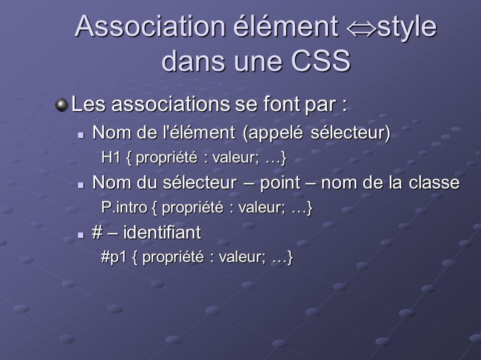 Association élément style dans une CSS Les associations se font par : Nom de l'élément (appelé sélecteur) Nom de l'élément (appelé sélecteur) H1 { pro