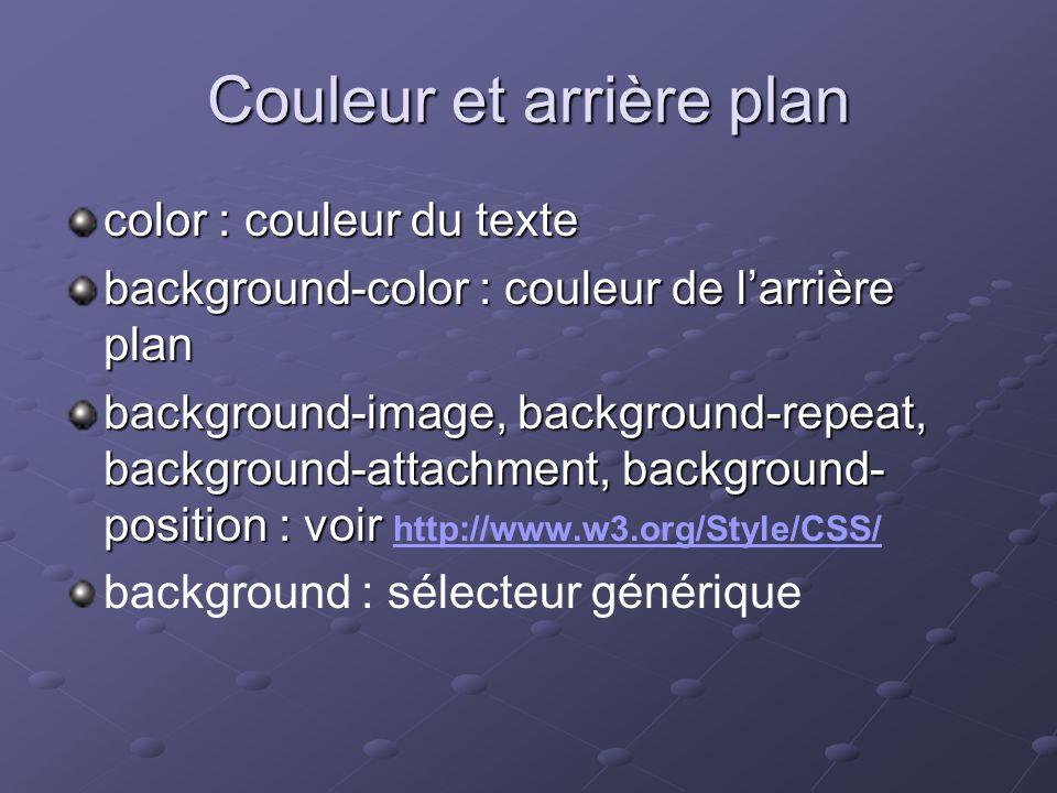 Couleur et arrière plan color : couleur du texte background-color : couleur de larrière plan background-image, background-repeat, background-attachmen