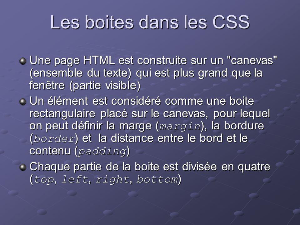 Les boites dans les CSS Une page HTML est construite sur un