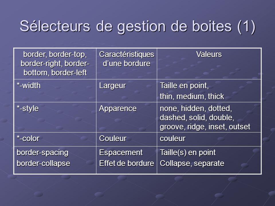Sélecteurs de gestion de boites (1) border, border-top, border-right, border- bottom, border-left Caractéristiques dune bordure Valeurs *-widthLargeur
