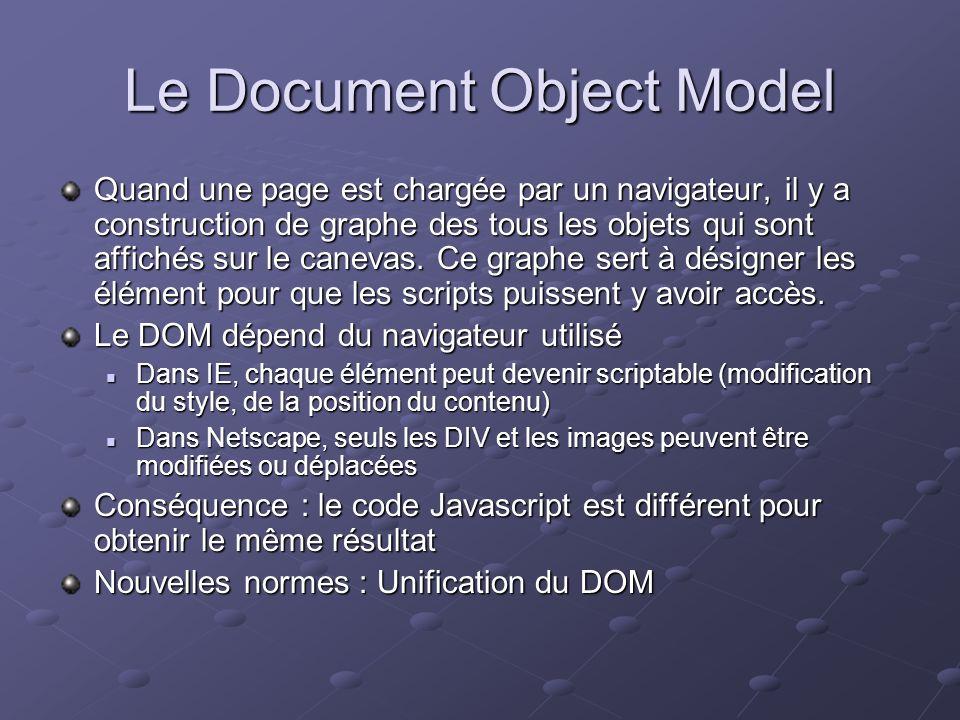 Le Document Object Model Quand une page est chargée par un navigateur, il y a construction de graphe des tous les objets qui sont affichés sur le cane