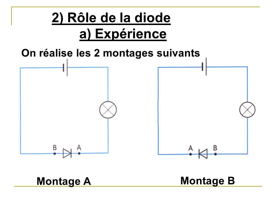 2) Rôle de la diode a) Expérience On réalise les 2 montages suivants Montage A Montage B