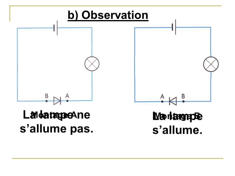 b) Observation Montage A Montage B La lampe ne sallume pas. La lampe sallume.