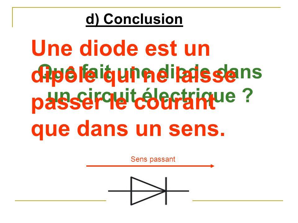 d) Conclusion Que fait une diode dans un circuit électrique ? Une diode est un dipôle qui ne laisse passer le courant que dans un sens. Sens passant