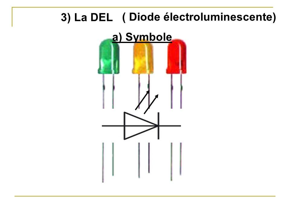 3) La DEL ( Diode électroluminescente) a) Symbole