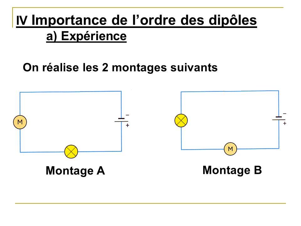 IV Importance de lordre des dipôles a) Expérience On réalise les 2 montages suivants Montage A Montage B