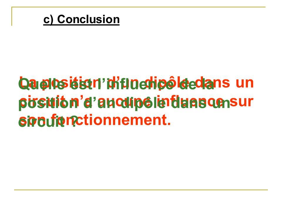 c) Conclusion La position dun dipôle dans un circuit na aucune influence sur son fonctionnement. Quelle est linfluence de la position dun dipôle dans