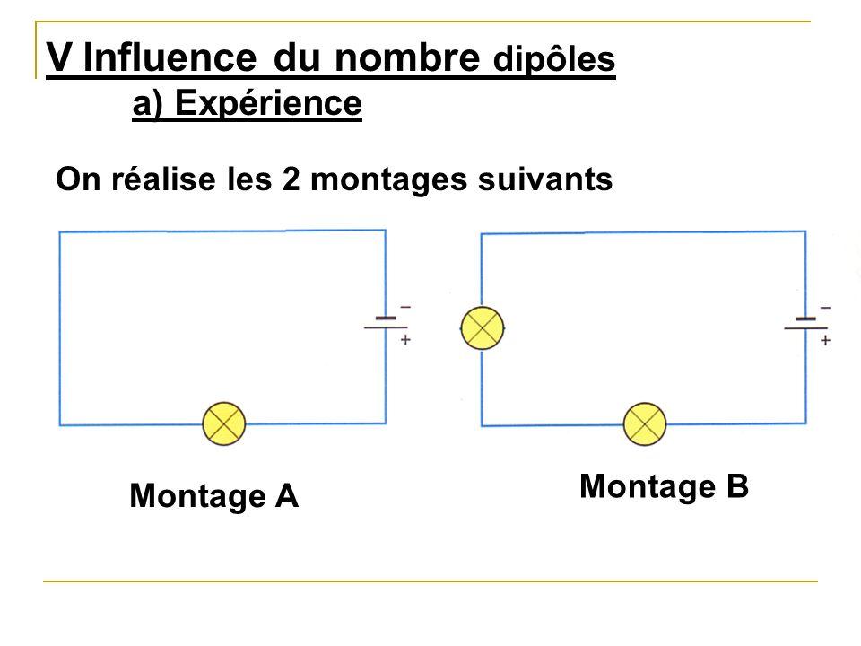 V Influence du nombre dipôles a) Expérience On réalise les 2 montages suivants Montage A Montage B