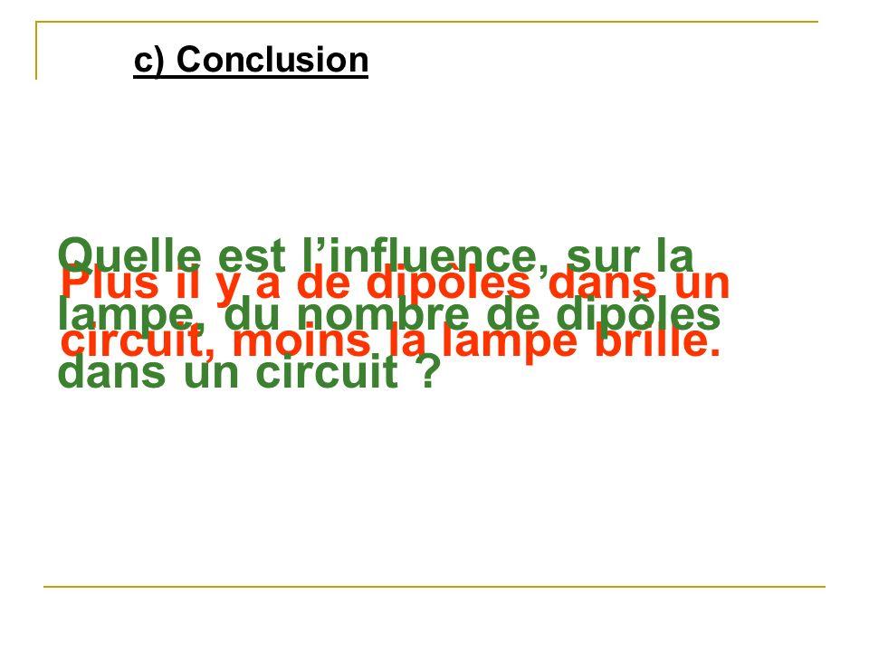 c) Conclusion Plus il y a de dipôles dans un circuit, moins la lampe brille. Quelle est linfluence, sur la lampe, du nombre de dipôles dans un circuit