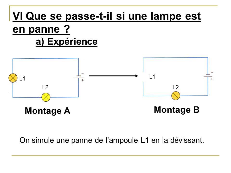 VI Que se passe-t-il si une lampe est en panne ? a) Expérience L1 L2 L1 L2 On simule une panne de lampoule L1 en la dévissant. Montage A Montage B