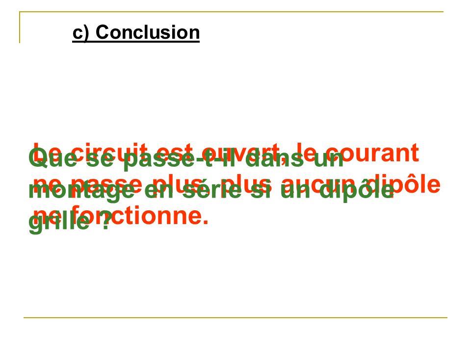 c) Conclusion Le circuit est ouvert, le courant ne passe plus, plus aucun dipôle ne fonctionne. Que se passe-t-il dans un montage en série si un dipôl