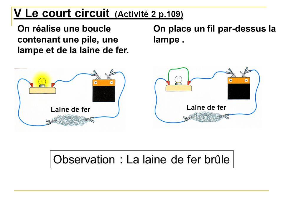 V Le court circuit (Activité 2 p.109) Laine de fer On réalise une boucle contenant une pile, une lampe et de la laine de fer. On place un fil par-dess