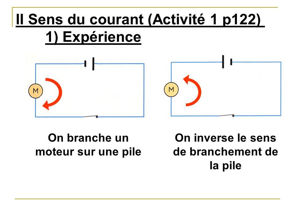 II Sens du courant (Activité 1 p122) 1) Expérience On branche un moteur sur une pile On inverse le sens de branchement de la pile