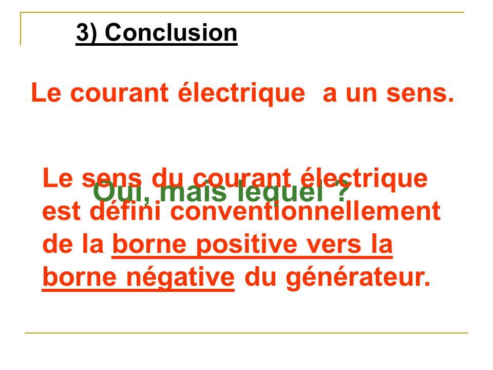 3) Conclusion Le courant électrique a un sens. Oui, mais lequel ? Le sens du courant électrique est défini conventionnellement de la borne positive ve
