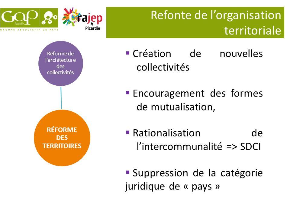 Refonte de lorganisation territoriale RÉFORME DES TERRITOIRES Réforme de larchitecture des collectivités Création de nouvelles collectivités Encourage
