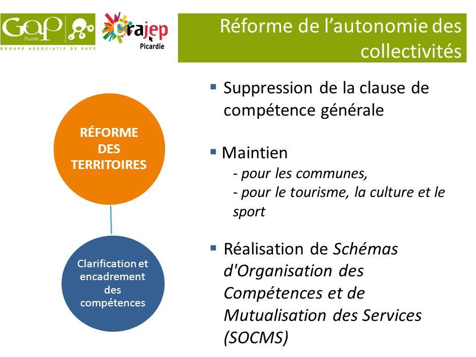 Réforme de lautonomie des collectivités RÉFORME DES TERRITOIRES Clarification et encadrement des compétences Suppression de la clause de compétence gé