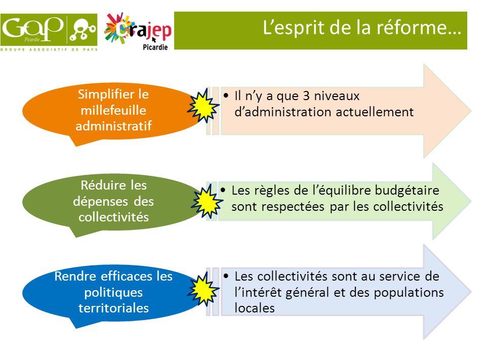 Lesprit de la réforme… Il ny a que 3 niveaux dadministration actuellement Simplifier le millefeuille administratif Les règles de léquilibre budgétaire
