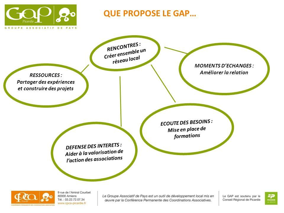 QUE PROPOSE LE GAP… RENCONTRES : Créer ensemble un réseau local DEFENSE DES INTERETS : Aider à la valorisation de laction des associations MOMENTS DEC