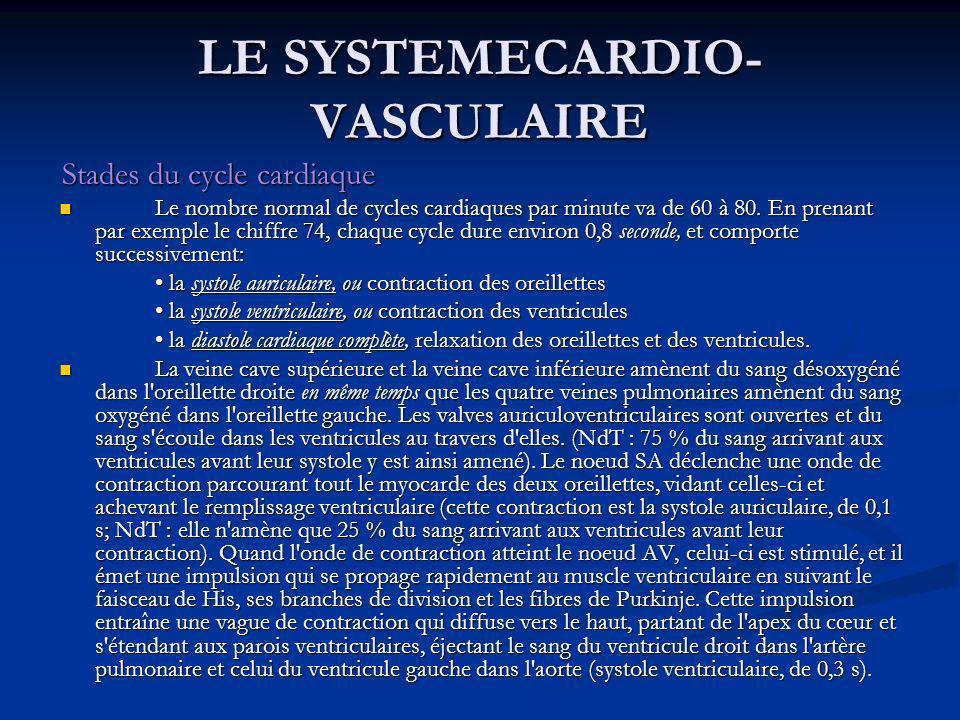 LE SYSTEMECARDIO- VASCULAIRE Stades du cycle cardiaque Stades du cycle cardiaque Le nombre normal de cycles cardiaques par minute va de 60 à 80. En pr