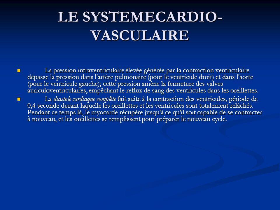 La pression intraventriculaire élevée générée par la contraction ventriculaire dépasse la pression dans l'artère pulmonaire (pour le ventricule droit)