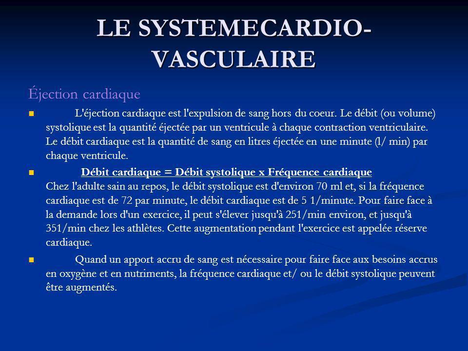 Éjection cardiaque L'éjection cardiaque est l'expulsion de sang hors du coeur. Le débit (ou volume) systolique est la quantité éjectée par un ventricu