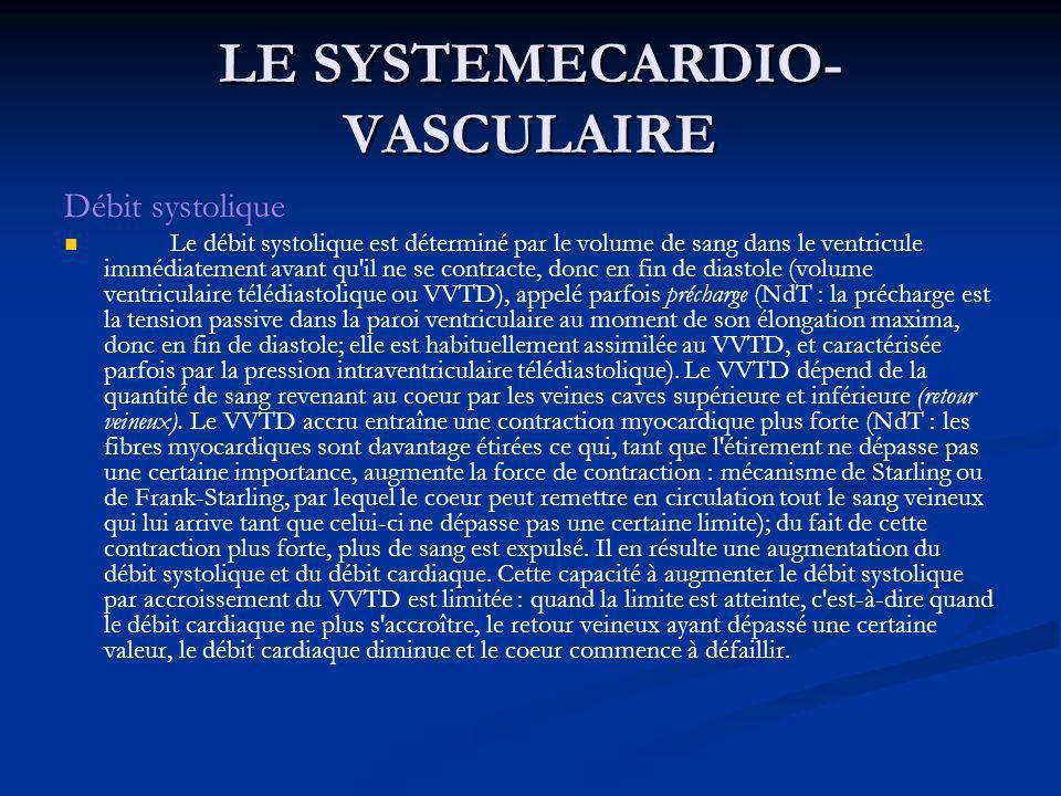 LE SYSTEMECARDIO- VASCULAIRE Débit systolique Le débit systolique est déterminé par le volume de sang dans le ventricule immédiatement avant qu'il ne
