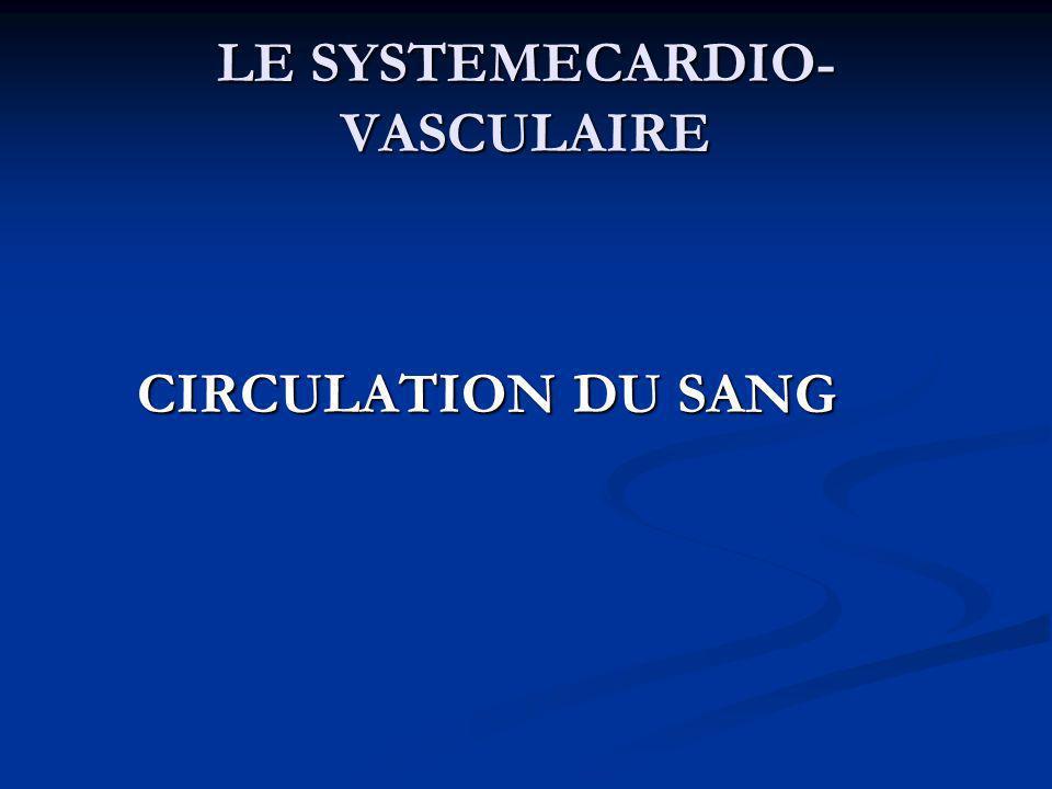 LE SYSTEMECARDIO- VASCULAIRE CIRCULATION DU SANG CIRCULATION DU SANG