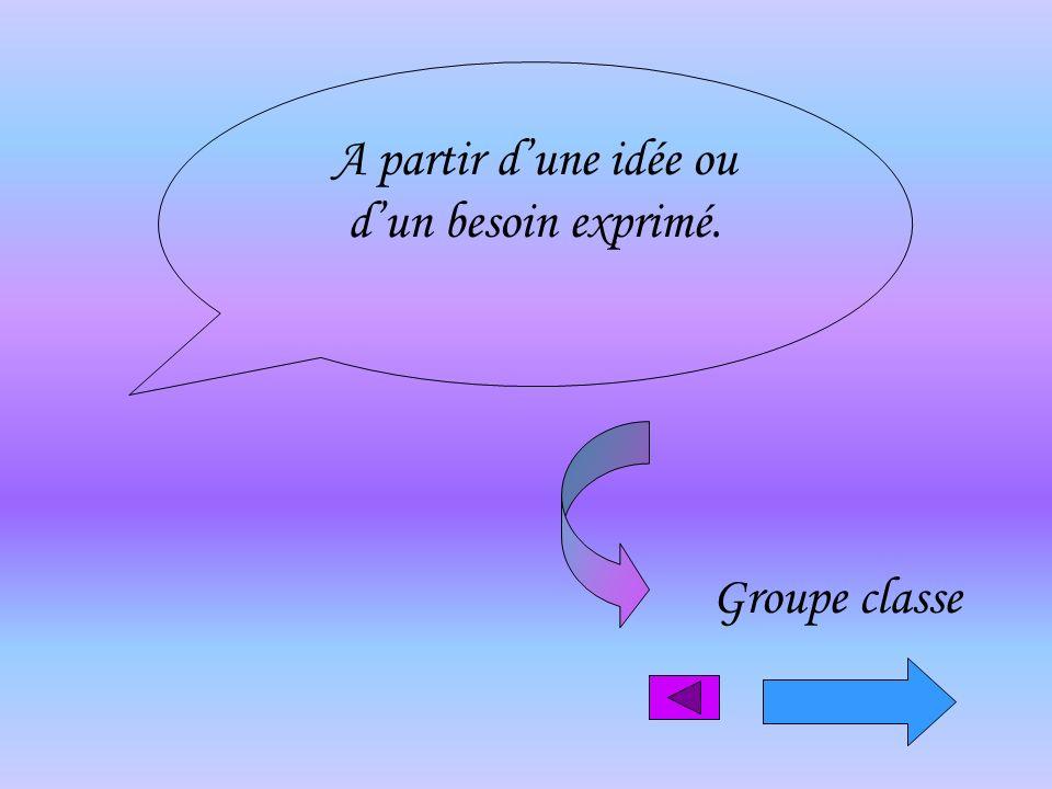 A partir dune idée ou dun besoin exprimé. Groupe classe