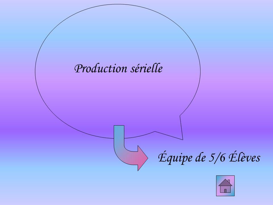 Production sérielle Équipe de 5/6 Élèves