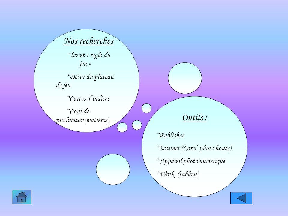 Nos recherches *livret « règle du jeu » *Décor du plateau de jeu *Cartes dindices *Coût de production ( matières) Outils : *Publisher *Scanner (Corel