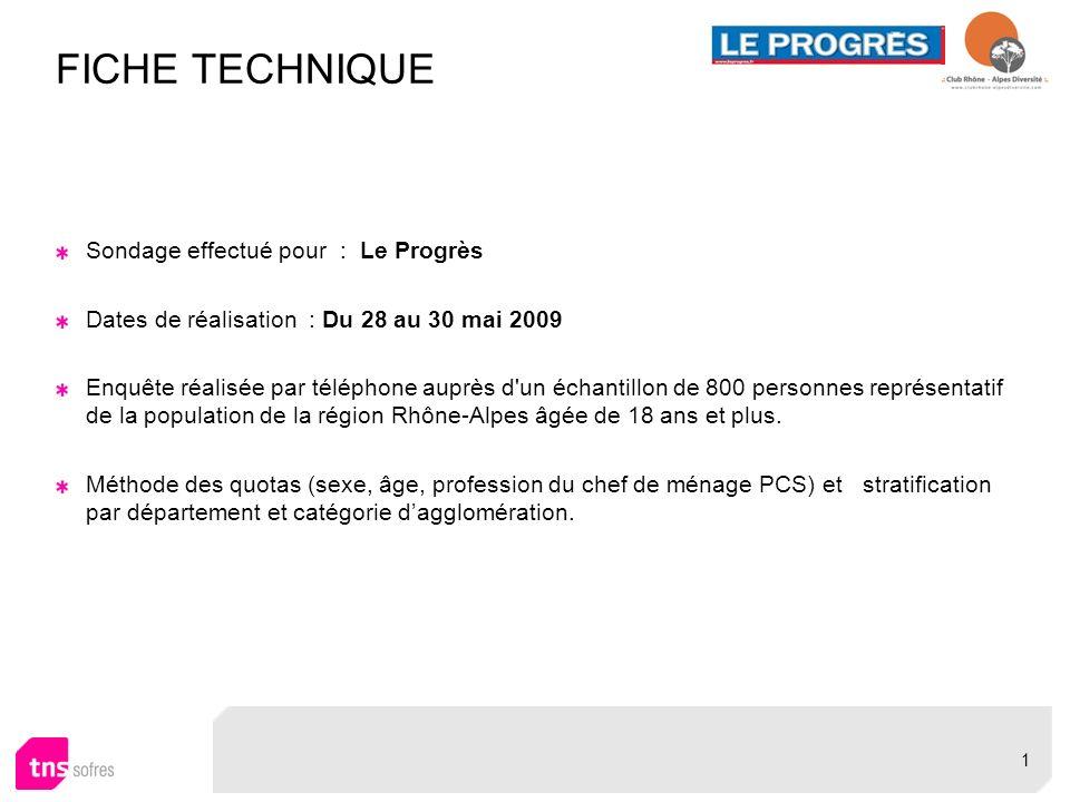 FICHE TECHNIQUE Sondage effectué pour : Le Progrès Dates de réalisation : Du 28 au 30 mai 2009 Enquête réalisée par téléphone auprès d'un échantillon