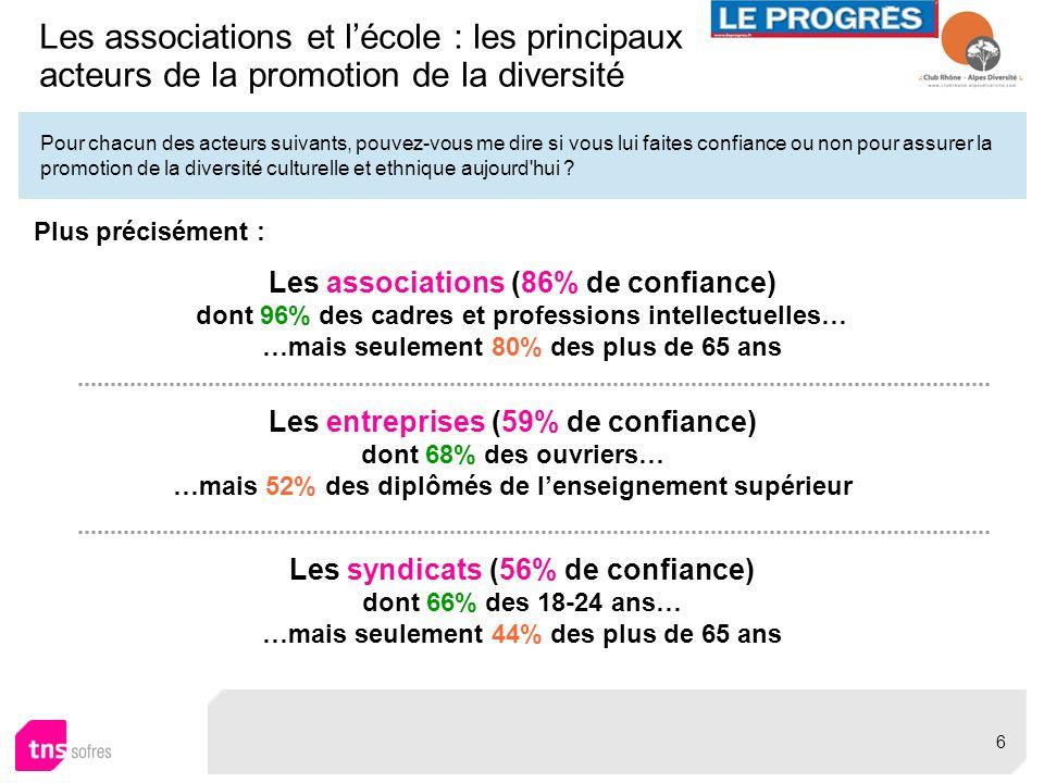 Le club « Rhône Alpes diversité » milite pour la mise en place de mesures concrètes de promotion de la diversité.