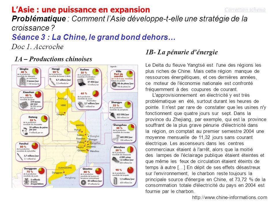 LAsie : une puissance en expansion Problématique : Comment lAsie développe-t-elle une stratégie de la croissance .