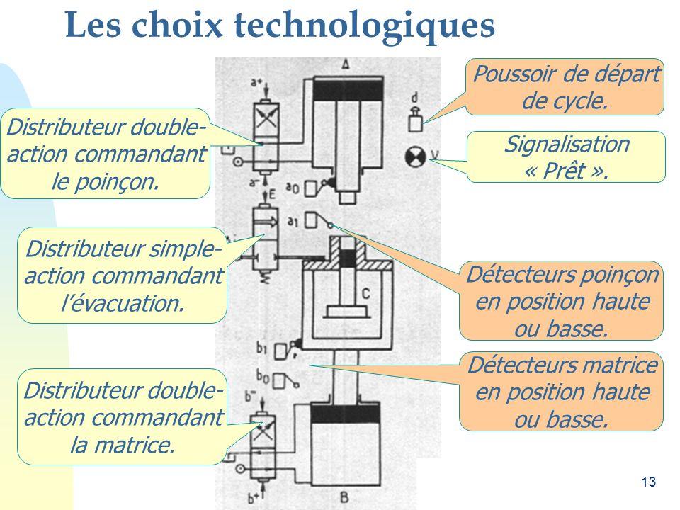 13 Les choix technologiques Distributeur double- action commandant le poinçon. Distributeur simple- action commandant lévacuation. Distributeur double