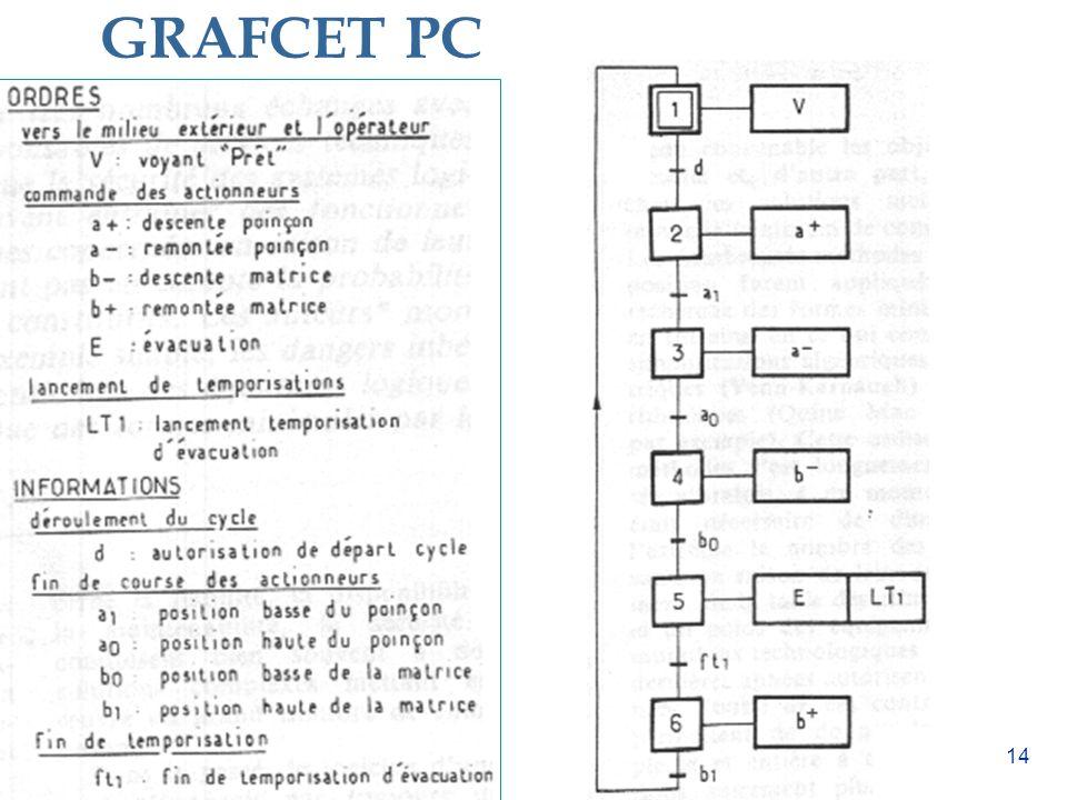 14 GRAFCET PC